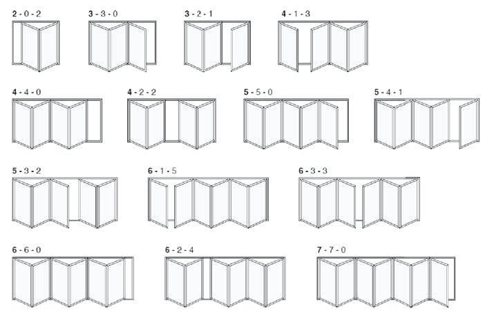 DIFFERENT TYPES OF BIFOLD SYSTEMS AVILABLE